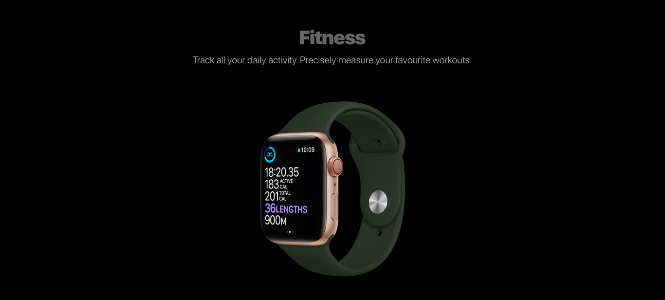 Fitness content